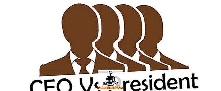 разлика између: Разлика између председника и извршног директора