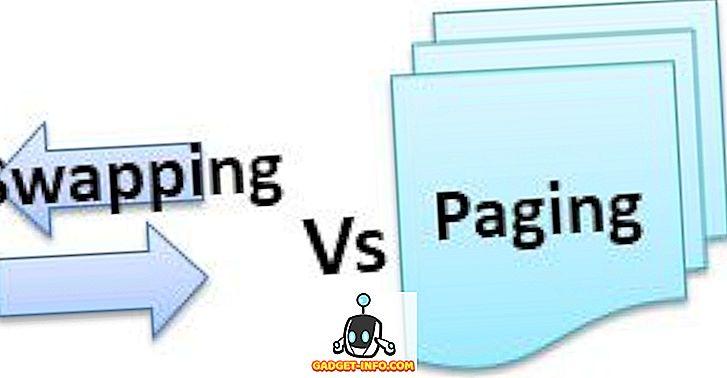 Unterschied zwischen Paging und Swapping im Betriebssystem