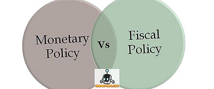 rozdiel medzi: Rozdiel medzi fiškálnou politikou a menovou politikou