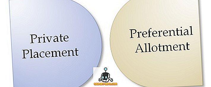 Différence entre placement privé et attribution préférentielle