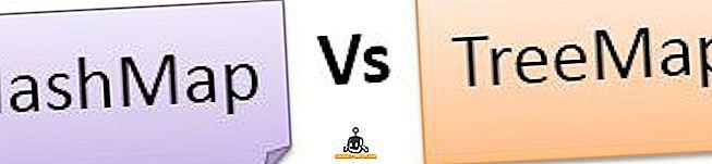 Разлика између ХасхМап и ТрееМап у Јави