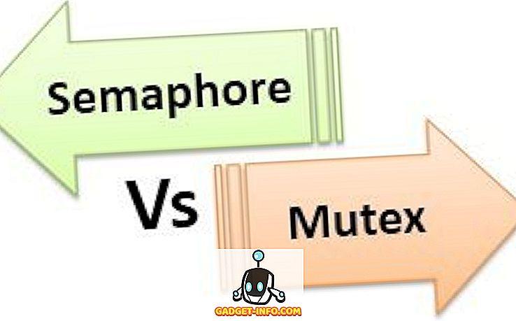 Diferença entre o semáforo e o mutex