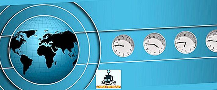 Sự khác biệt giữa giờ địa phương và giờ chuẩn