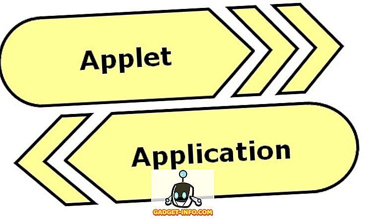 Perbezaan Antara Applet dan Aplikasi