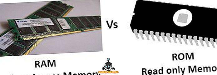 Razlika između RAM-a i ROM memorije