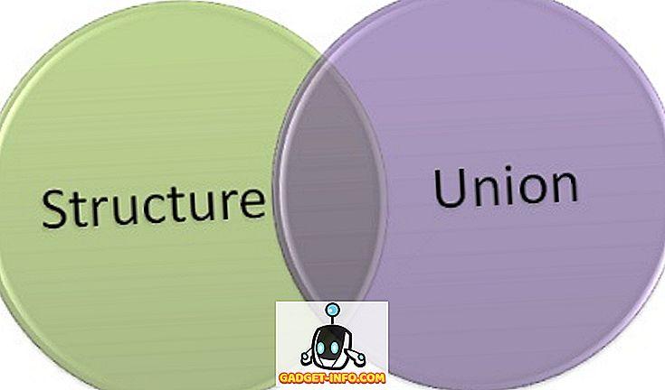 Sự khác biệt giữa cấu trúc và liên minh