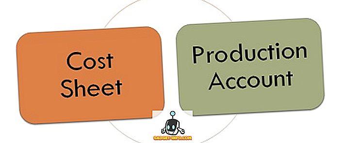 razlika između - Razlika između troškovnog lista i računa proizvodnje
