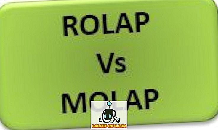 Forskel mellem ROLAP og MOLAP