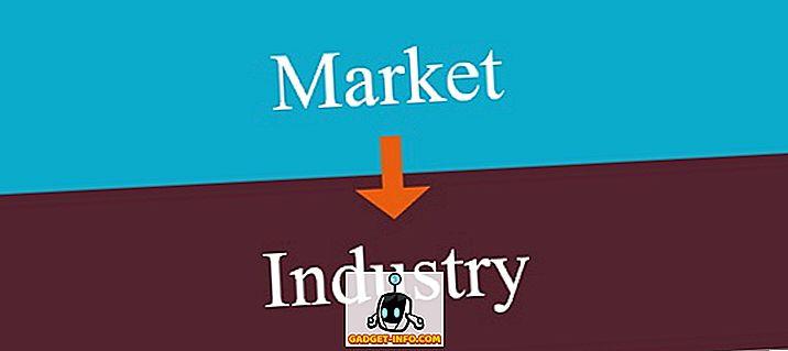 Skillnad mellan industri och marknad