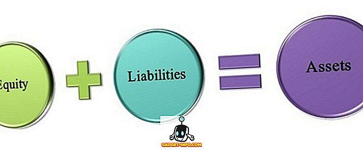 Unterschied zwischen Vermögenswerten und Verbindlichkeiten