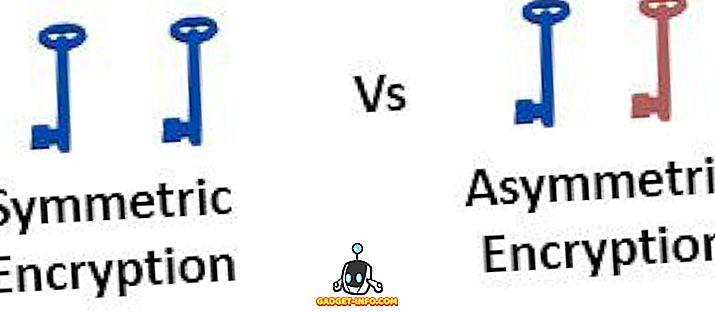 Unterschied zwischen symmetrischer und asymmetrischer Verschlüsselung