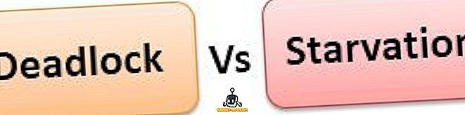 Разлика између застоја и изгладњивања у ОС-у