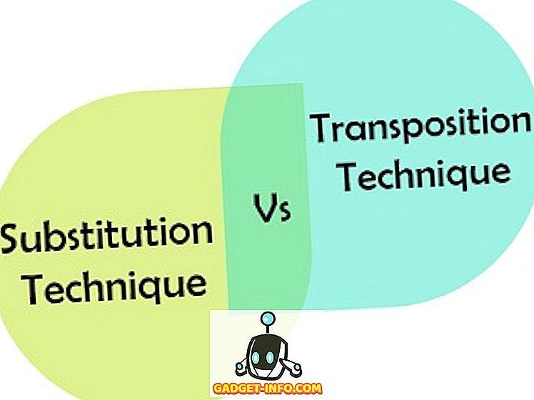 Skillnad mellan substitutionsteknik och transpositionsteknik