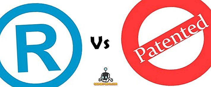 разлика између - Разлика између заштитног знака и патента