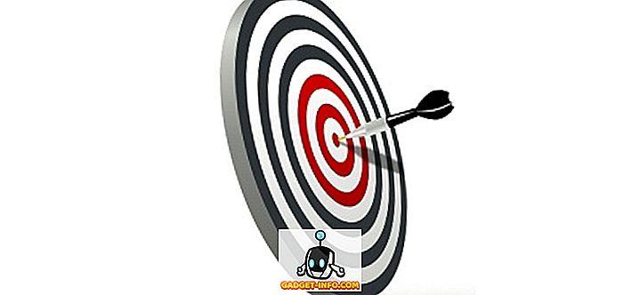 forskel mellem - Forskel mellem mål og mål