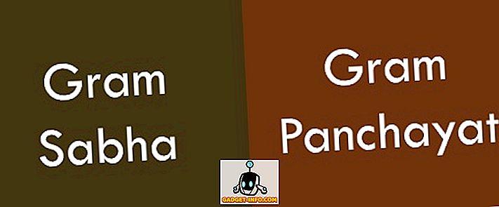 Gram Sabha ja Gram Panchayati vahe