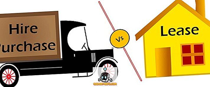 Forskel mellem Leje Indkøb og Leasing