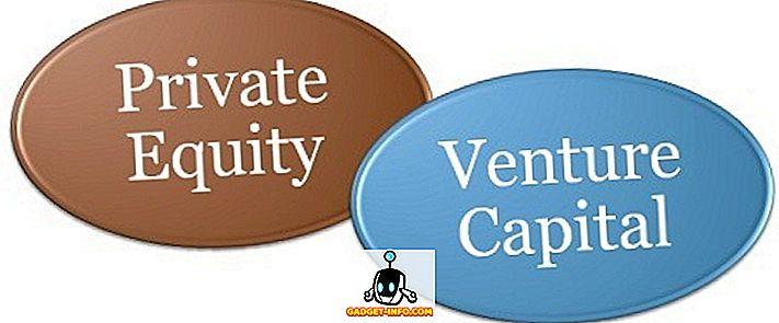 razlika između - Razlika između privatnog i poduzetničkog kapitala