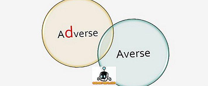 Differenza tra avverso e avverso