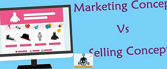 Forskel mellem marketing og salgskoncept