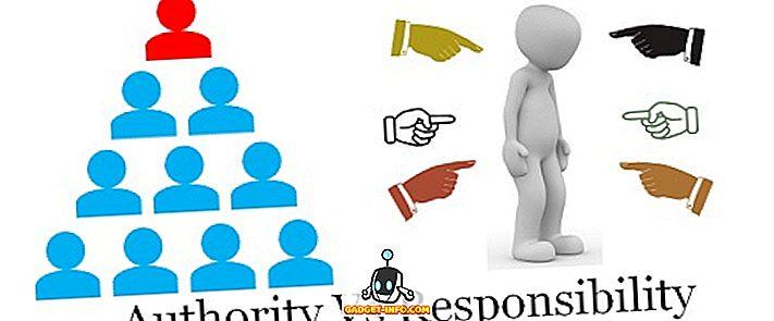 Asutuse ja vastutuse erinevus