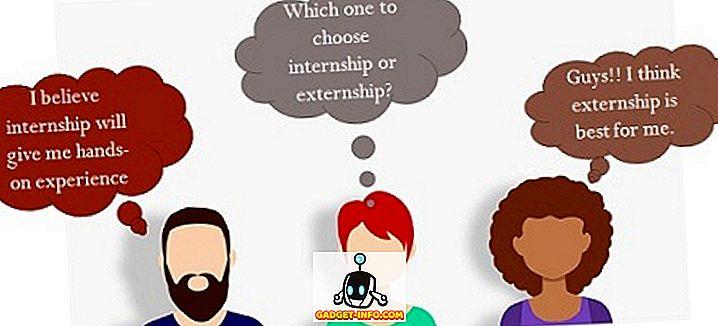 forskel mellem - Forskel mellem praktik og eksternship