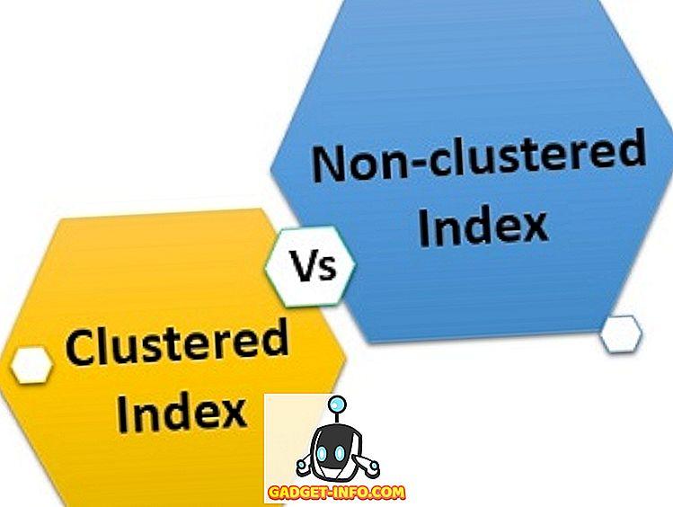 forskel mellem - Forskel mellem grupperet og ikke-klynget indeks