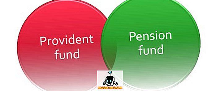 """Skirtumas tarp """"Provident Fund"""" ir pensijų fondo"""