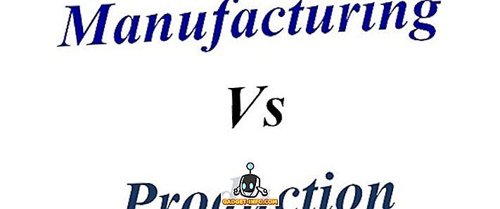 разлика между: Разлика между производство и производство