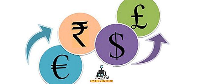 Unterschied zwischen festen und flexiblen Wechselkursen