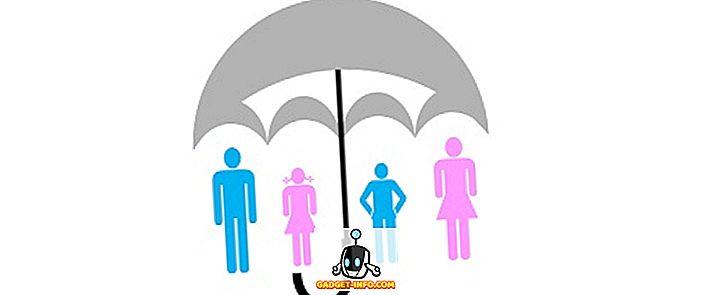 Sự khác biệt giữa bảo hiểm nhân thọ và bảo hiểm chung