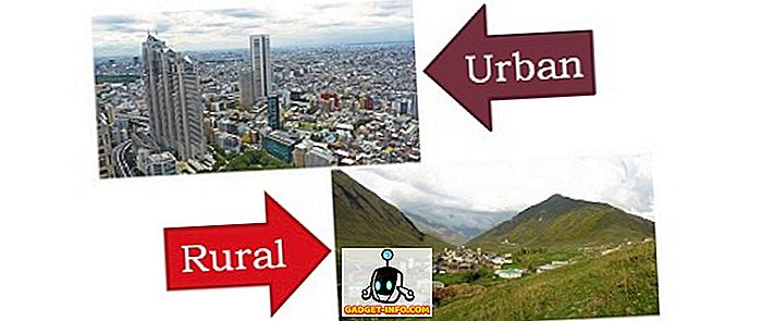 rozdíl mezi: Rozdíl mezi městem a venkovem