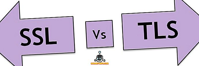 razlika između - Razlika između SSL-a i TLS-a