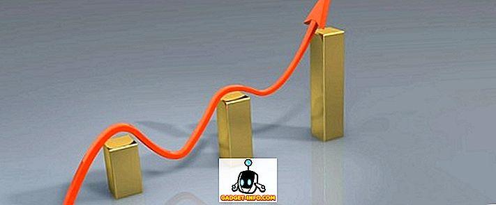 diferență între - Diferența dintre creșterea economică și dezvoltarea economică