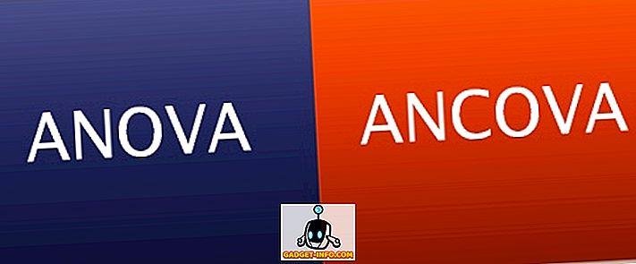 forskel mellem: Forskel mellem ANOVA og ANCOVA