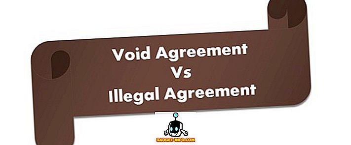Różnica między Void i Nielegalne umowy