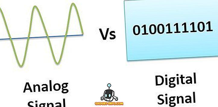 разлика између - Разлика између аналогног и дигиталног сигнала