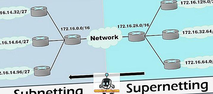 Différence entre le sous-réseau et le supernetting