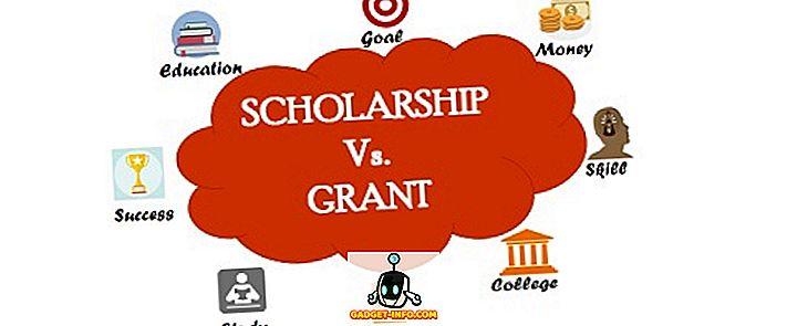 atšķirība starp - Starpība starp stipendiju un stipendiju