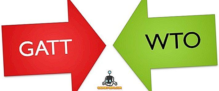 Verschil tussen GATT en WTO