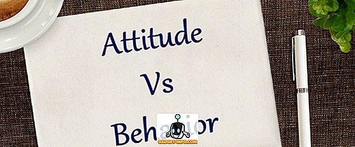 Razlika između stavova i ponašanja