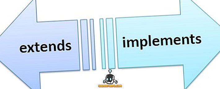 Perbezaan Antara memperluaskan dan melaksanakan kata kunci di Jawa