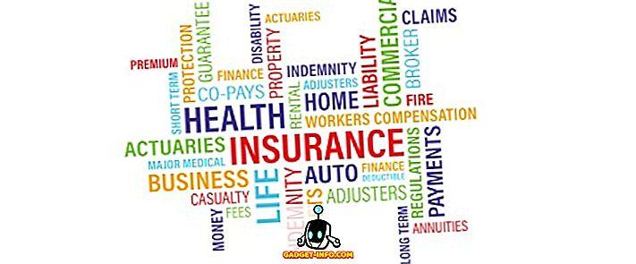 बीमा और आश्वासन के बीच अंतर