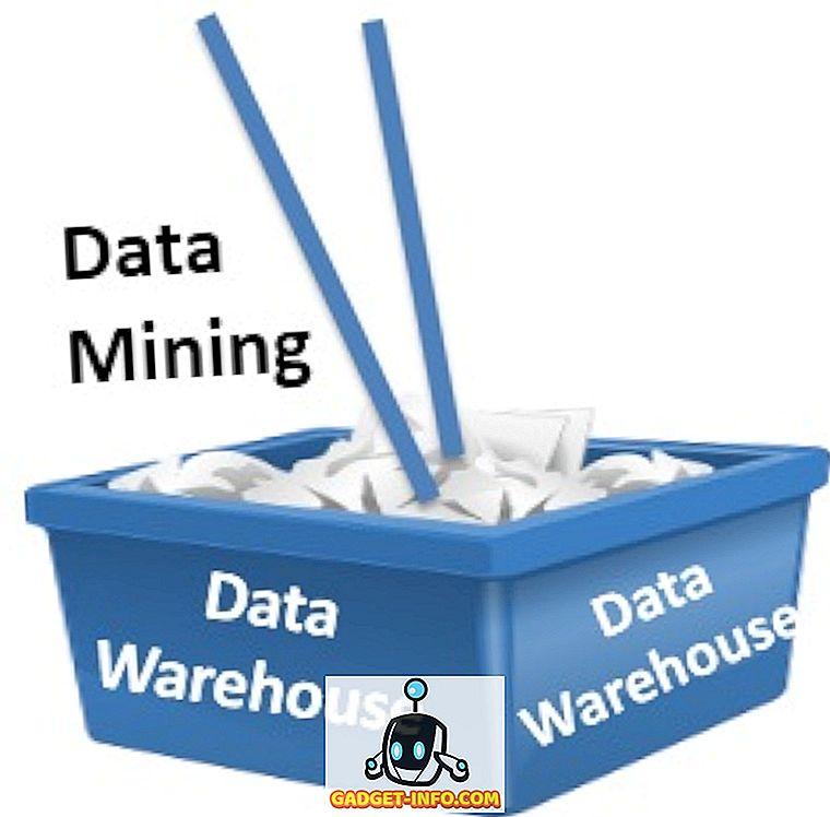 ความแตกต่างระหว่าง - ความแตกต่างระหว่างการทำเหมืองข้อมูลและคลังข้อมูล