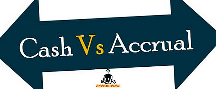Verschil tussen Cash Accounting en Accrual Accounting