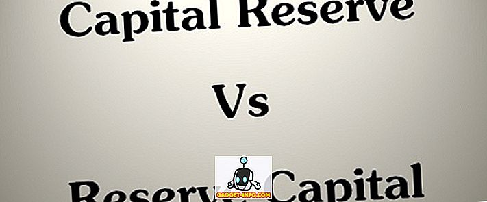 Différence entre la réserve de capital et le capital de réserve