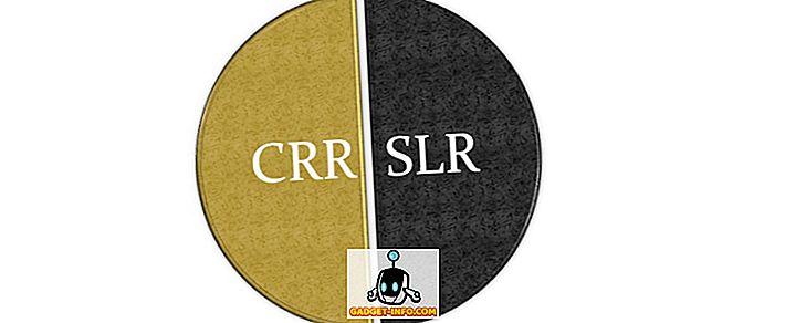 Rozdiel medzi CRR a SLR
