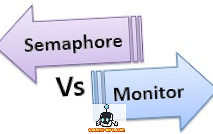 Differenza tra semaforo e monitor in OS