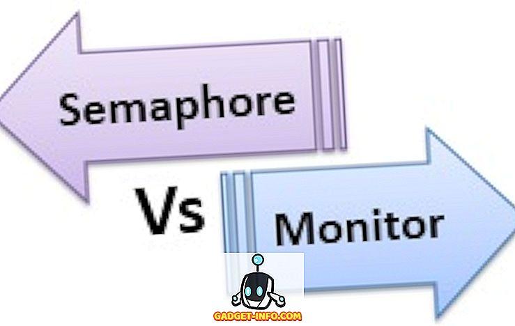 sự khác biệt giữa - Sự khác biệt giữa Semaphore và Monitor trong HĐH