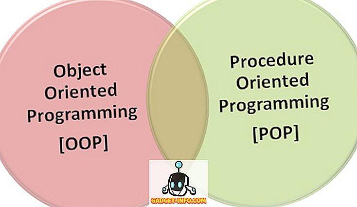 Forskel mellem OOP og POP